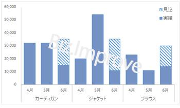 2%e7%a8%ae%e9%a1%9e%e3%81%ae%e7%a9%8d%e4%b8%8a%e7%b8%a6%e6%a3%92