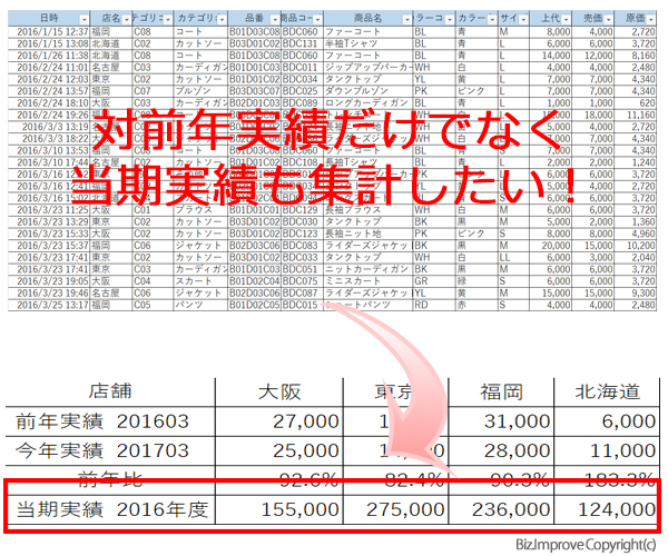 エクセル集計表,対前年実績,当期実績